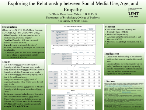 Exploring the Relationship between Social Media Use, Age, and Empathy