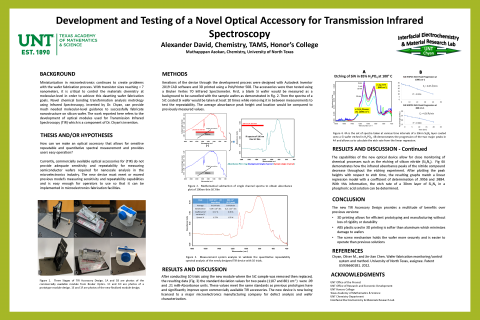Development and Testing of a Novel Optical Accessory for Transmission Infrared Spectroscopy