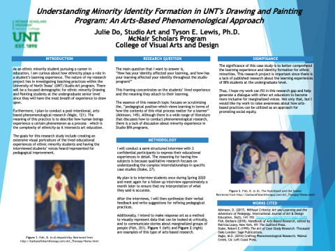 Understanding Minority Identity Formation in UNT's Drawing and Painting Program: An Arts-Based Phenomenological Approach