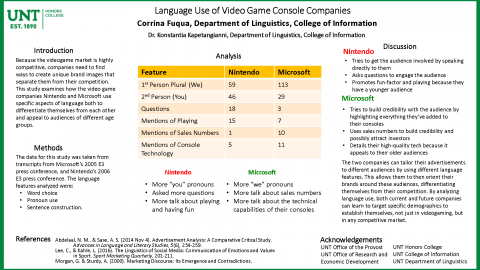Language Use of Video Game Console Companies