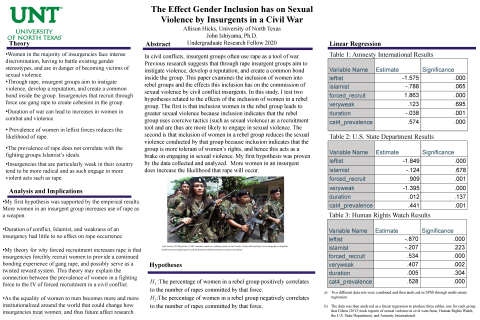 The Effect Gender Inclusion has on Sexual Violence by Insurgents in a Civil War