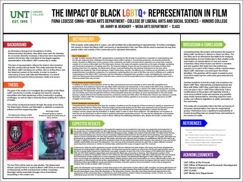 The Impact of Black LGBTQ+ Representation in Film