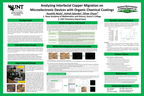 Analyzing Interfacial Copper Migration on Microelectronic Devices with Organic Chemical Coatings