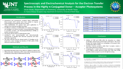 Spectroscopic and Electrochemical Analysis for the Electron Transfer Process in Highly π-Conjugated