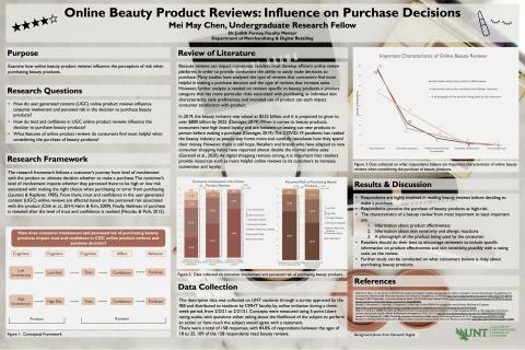 Online Beauty Product Reviews: Influence on Purchase Decision