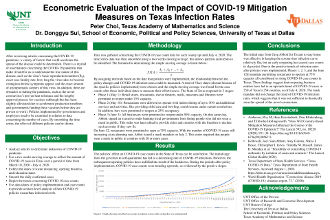 Econometric Evaluation of the Impact of COVID-19 Mitigation Measures on Texas Infection Rates