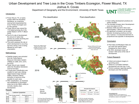 Urban Development and Tree Loss in the Cross Timbers Ecoregion, Flower Mound, TX