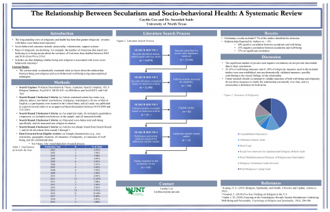 The Relationship Between Secularism and Socio-Behavioral Health: A Systematic Review