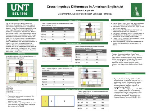 Cross-linguistic Differences in American English /s/