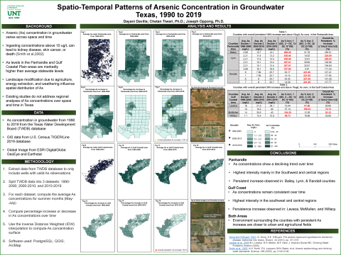 Spatio-Temporal Patterns of Arsenic Concentration in Groundwater Texas, 1990 to 2019