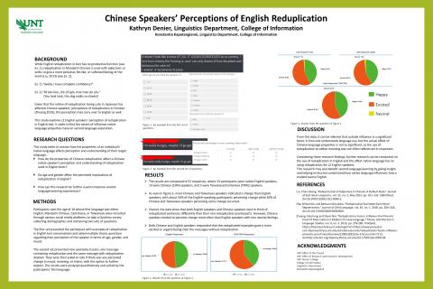 Chinese Speakers' Perceptions of English Reduplication