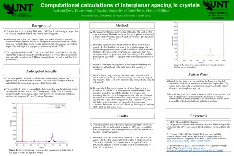 Computational calculations of interplanar spacing in crystals