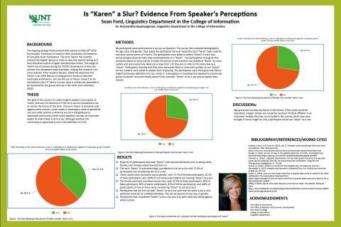 "Is ""Karen"" a Slur? Evidence From Speaker's Perceptions"