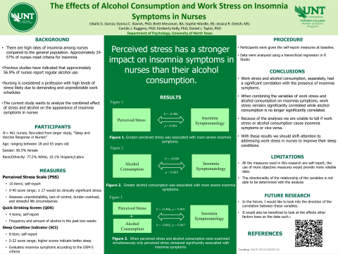 The Effects of Alcohol Consumption and Work Stress on Insomnia Symptoms in Nurses