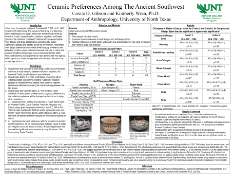 Ceramic Preferences Among The Ancient Southwest