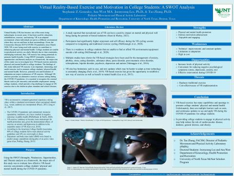 Virtual Reality-Based Exercise and Motivation in College Students – SWOT Analysis