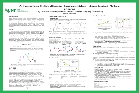 An Investigation of the Role of Secondary Coordination Sphere Hydrogen-Bonding in Methane Activation