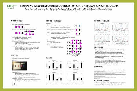 LEARNING NEW RESPONSE SEQUENCES: A PORTL REPLICATION OF REID 1994
