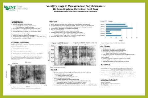 Vocal Fry Usage in Male American English Speakers