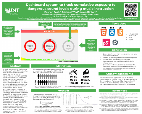 Dashboard System to Track Cumulative Exposure to Dangerous Sound Levels During Music Instruction