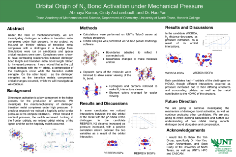 Orbital Origin of Dinitrogen Bond Activation Under Pressure