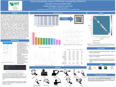 Gesture Recognition using an LSTM Deep Learning Neural Network Trained on Accelerometer Data