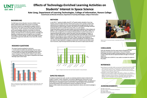 Effects of Technology-Enriched Learning Activities on Students' Interest in Space Science