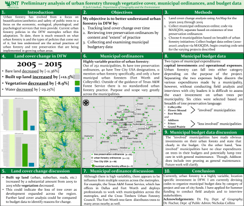 Preliminary analysis of urban forestry through vegetative cover, municipal ordinances, and budget da