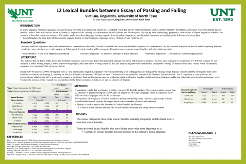 L2 Lexical Bundles between Essays of Passing and Failing