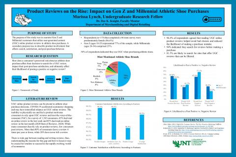 Product Reviews on the Rise: Impact on Gen Z and Millennial's Athletic Shoe Purchases