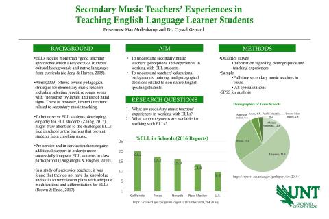 Secondary Music Teachers' Experiences Teaching English Language Learner Students