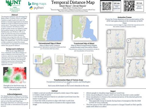 Temporal Distance Map