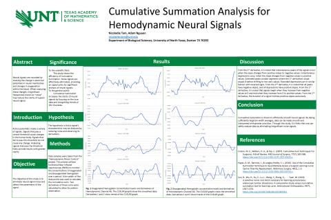 Cumulative Summation Analysis for Hemodynamic Neural Signals