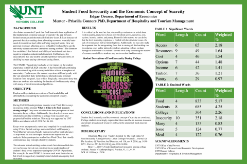 Student Food Insecurity and the Economic Concept of Scarcity