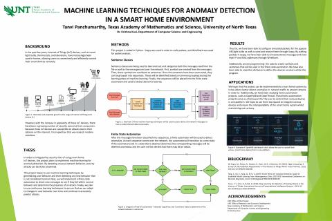Machine Learning Techniques for Anomaly Detection in a Smart Home Environment