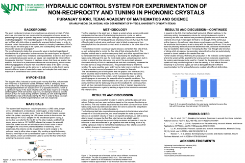Hydraulic Control System for Experimentation of Non-Reciprocity in Phononic Crystals