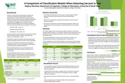 A Comparison of Classification Models When Detecting Sarcasm in Text