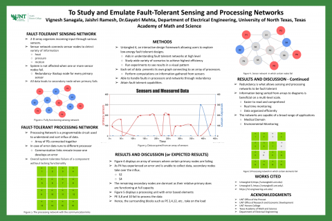 To Study and Emulate Fault-Tolerant Sensing and Processing Networks