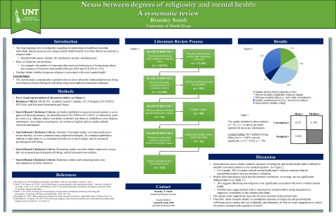 Nexus between degrees of religiosity and mental health: A systematic review