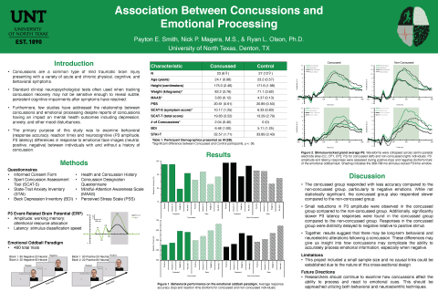 Association Between Concussions and Emotional Processing