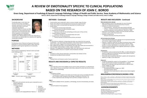A REVIEW OF EMOTIONALITY SPECIFIC TO CLINICAL POPULATIONS BASED ON THE RESEARCH OF JOAN C. BOROD