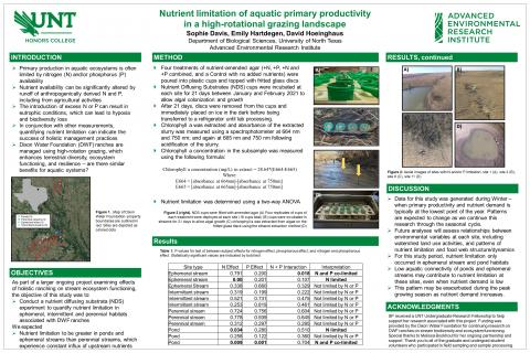 Nutrient limitation of aquatic primary productivity in a high-rotational grazing landscape