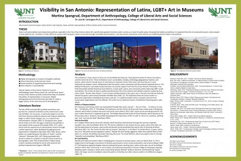 Visibility in San Antonio: Representation of Latinx, LGBT+ Art in Museums