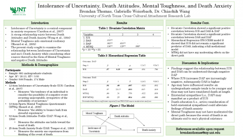 Intolerance of Uncertainty, Death Attitudes, Mental Toughness, and Death Anxiety