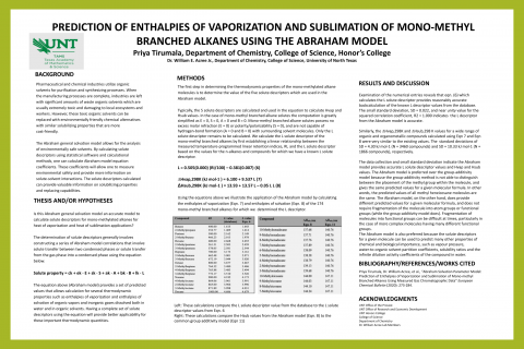 PREDICTION OF ENTHALPIES OF VAPORIZATION AND SUBLIMATION OF MONO-METHYL BRANCHED ALKANES USING THE A