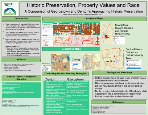 Historic Preservation, Property Values and Race A Comparison of Georgetown and Denton's Approach to