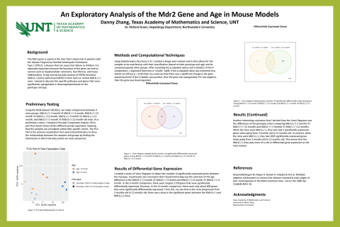 An Exploratory Analysis of the Mdr2 Gene and Age in Mouse Models